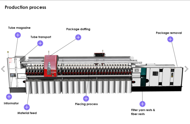 Academy WBT Splicing Autoconer